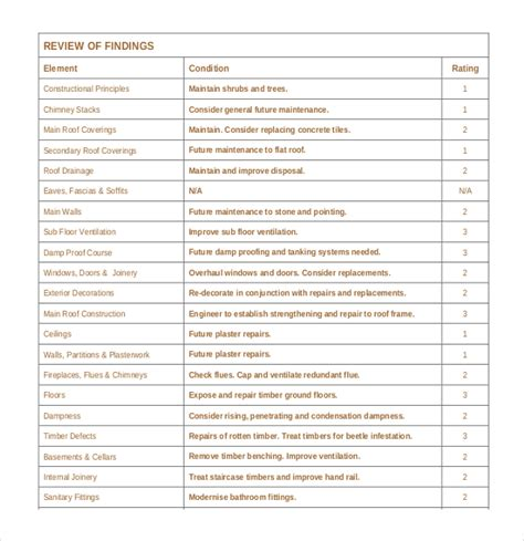 survey report sle survey report template 28 images 17 survey report