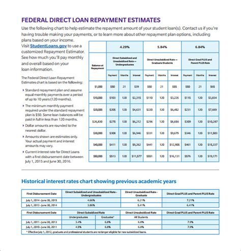 how to calculate housing loan interest sle loan interest calculator 9 free documents in pdf excel