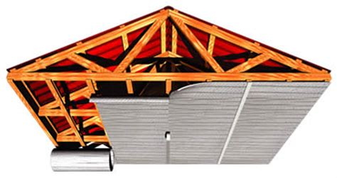 garage roof insulation 2017 2018 best cars reviews