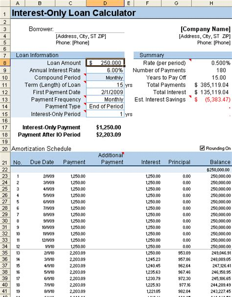 Amortization Table Calculator by Free Loan Amortization Schedule Calculator