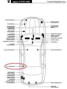 X Type Fuel System Jaguar Xjs Fuel Location Jaguar Get Free Image
