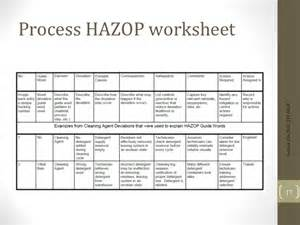 Occurrence Report Template hazop analysis
