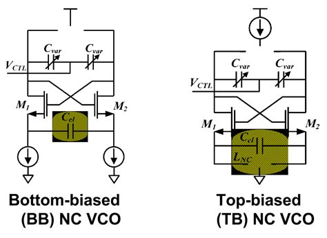 mosfet transistor ll2705 ieee radio frequency integrated circuits rfic symposium 28 images a03 24ghz 低雜訊放大器 fig 1