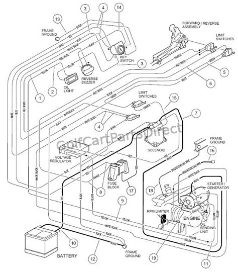 club car wiring diagram gas club car wiring diagram gas wiring diagram and schematic