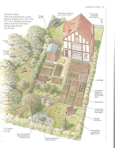 homestead layout plans on 1 acre or less country a handbook for realists and dreamers hardcover paul heiney here s one person s