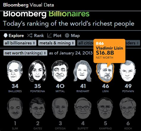 infographic comparing mining billionaires to run of the mill billionaires mining