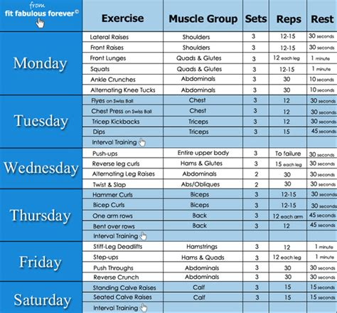 gale workout chart april 20 jpg 600 215 558 pixels getting