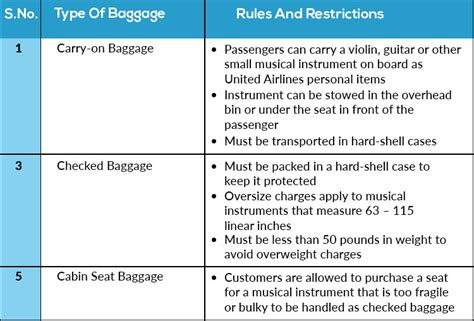 all you need to know about united airline s baggage fly deal fare blog travel with ease