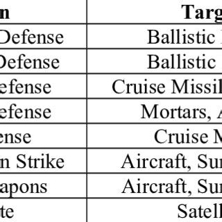 high energy laser weapon systems applications the components of a high energy laser hel weapons system