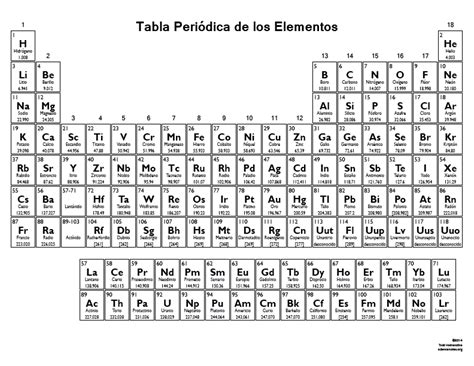 printable periodic table in spanish spanish periodic table archives science notes and projects