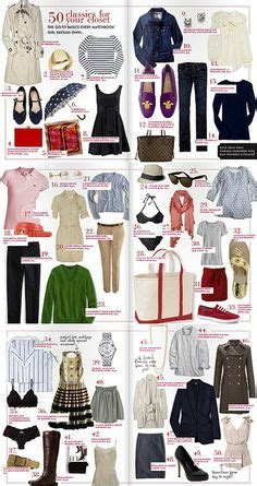 Essential Closet Items by 1000 Ideas About Basic Wardrobe Essentials On