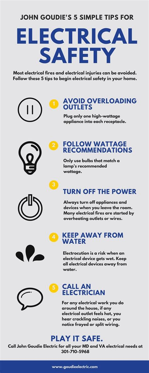image gallery home safety tips electrical safety tips www pixshark com images