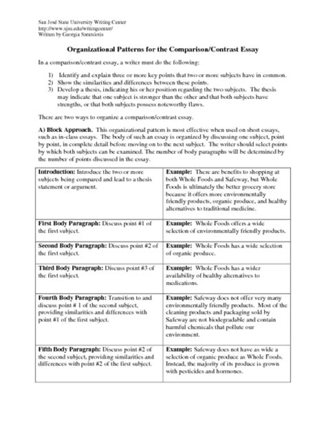 pattern of organization exercises paragraph development worksheets ommunist