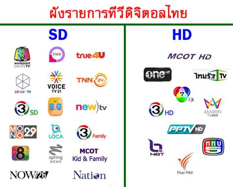 Tv Digital Tv Digital สงครามท ว ด จ ตอลเด อด แบ งเค กก อนเด ยวไม พอ เจอช อง