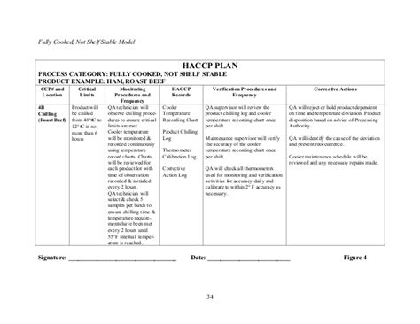 28 haccp analysis worksheet haccp plan template