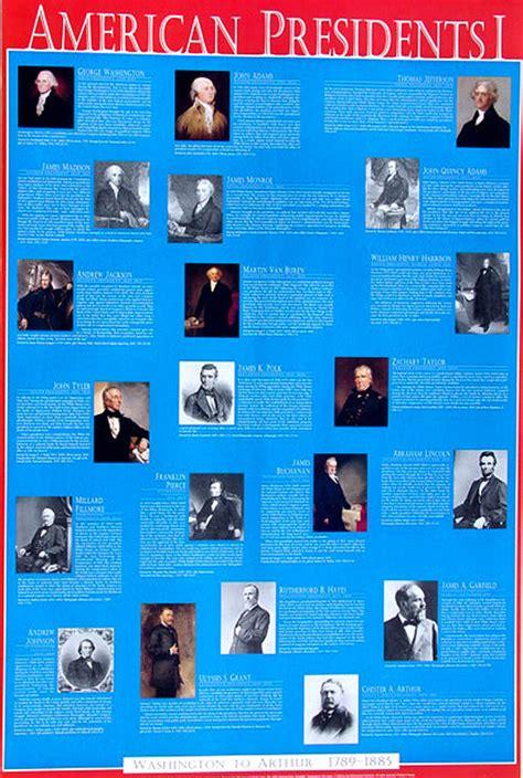 printable poster of u s presidents american presidents i washington to arthur 1789 1885 24x36