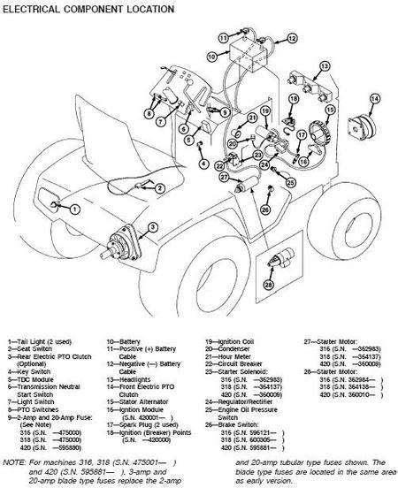 deere 212 parts diagram automotive parts diagram images
