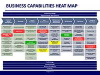 business capability heat map pictures to pin on pinterest
