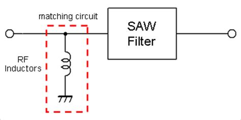 filter based on inductor replacement mobile phones saw filter murata manufacturing co ltd
