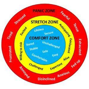 comfort zone stretch zone panic zone lessons learned outside of our comfort zones author