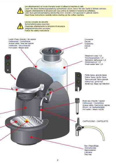 Krups Fna2 Coffee Maker Download User Guide For Free