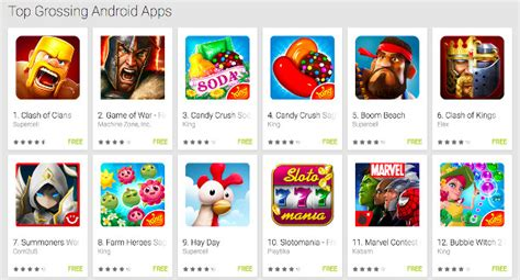Play Store Top Grossing What Do The Top 12 Android Apps In Common Apptentive