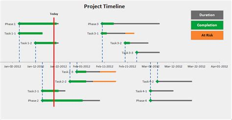8 Free Project Timeline Templates Excel Excel Templates Free Simple Project Timeline Template Excel