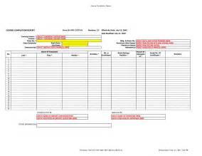 Security Patrol Report Template security guard schedule template security guards companies