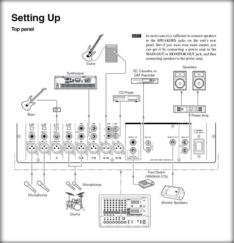 wiring a pa system diagram new wiring diagram 2018