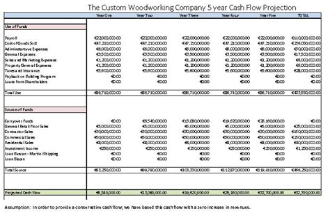 project management plan  woody  project