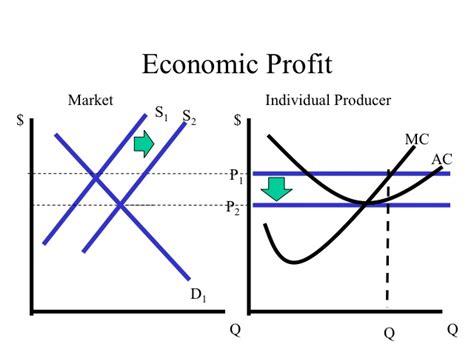 econ 150 microeconomics econ 150 microeconomics