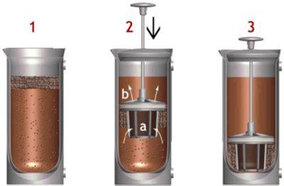 Cafetiere Qui Moud Le Cafe En Grains 4788 by Espro Press Cafeti 232 Re 224 Piston Sans R 233 Sidu Test
