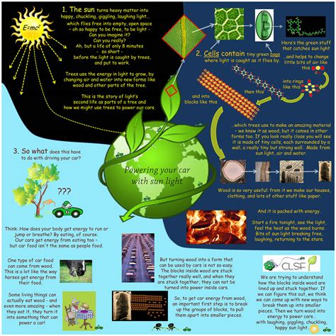 Komik Only Human From Present Future Project center for lignocellulose structure and function our