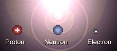 who discovered protons and neutrons chemistry damian j