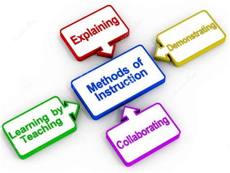 Effective Stategi effective teaching strategies www pixshark images
