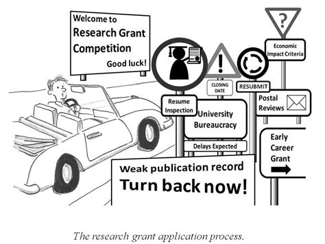 Research Grant Letter grant research and writing services