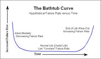 Bathtub Refinishing Vancouver Bathtub Replacement Cost Our Durabath Natural Stone