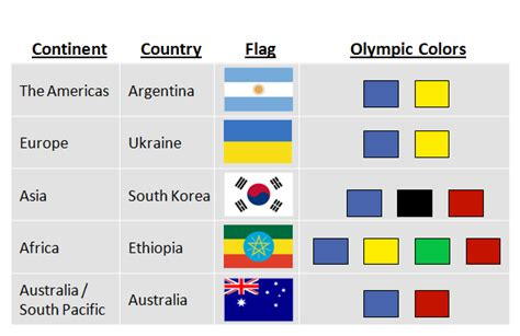 olympic colors olympic colors activity olympics color activities and