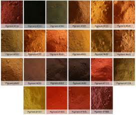 image gallery iron oxide color