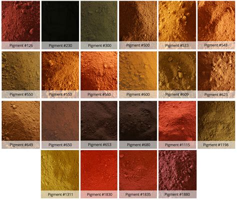color of iron colors of iron oxide go search for tips tricks
