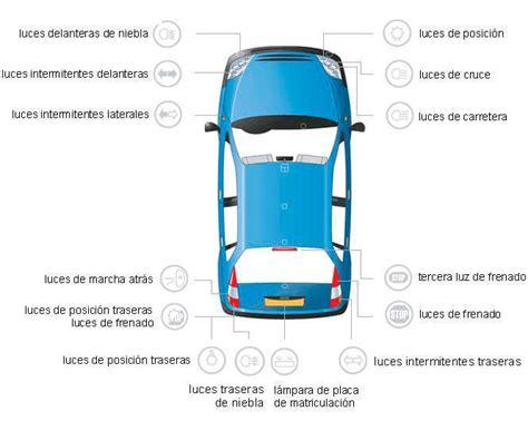 iluminacion coche en qu 233 consiste el sistema de alumbrado coche