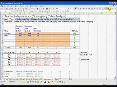Contingency Table Analysis by 17 Best Images About Education On Word Doc