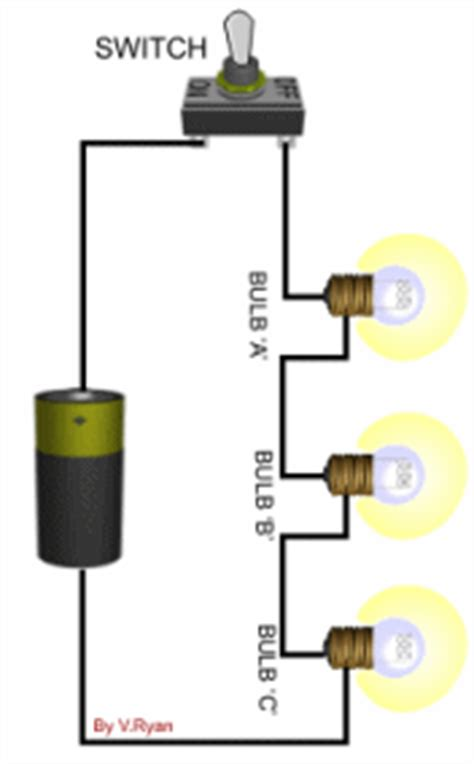 series circuits and how it works with exles learn