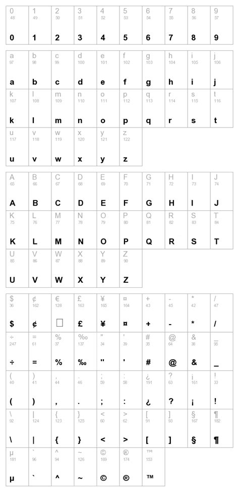 html layout bold browallia upc bold font download best ttf fonts for free