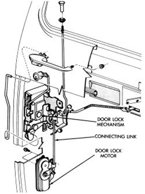service manual manual lock repair on a 2010 subaru repair guides interior manual door locks autozone com