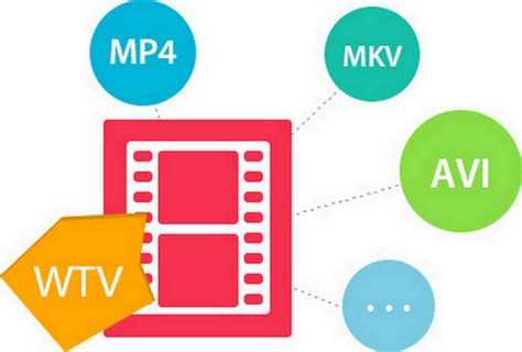how to convert wtv to mp4 or any other video formats how to convert wtv to mp4 or any other video formats