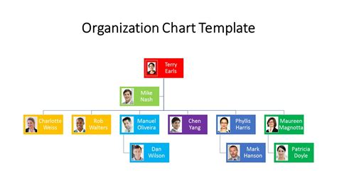 free org chart template organization chart powerpoint template free