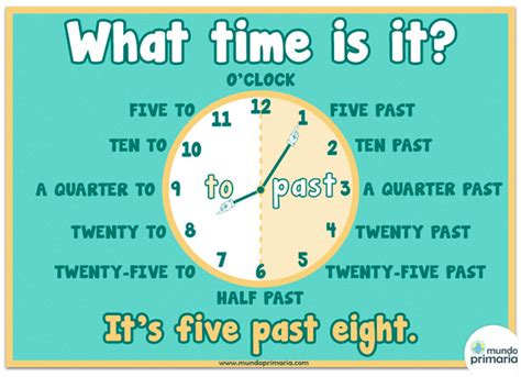imagenes hora en ingles infograf 237 a del reloj en ingl 233 s para ni 241 os