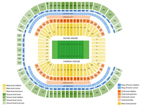 arizona cardinals seating chart prices of stadium seating chart and tickets