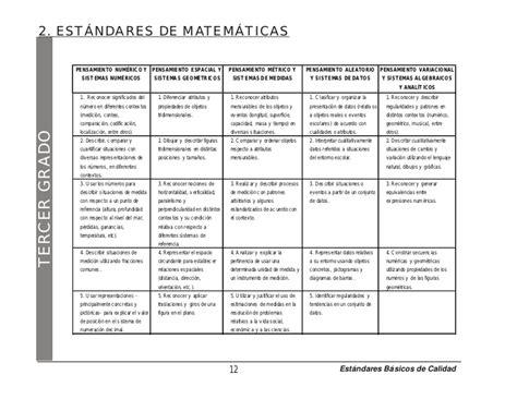 estandares de matematica estandares matematicas